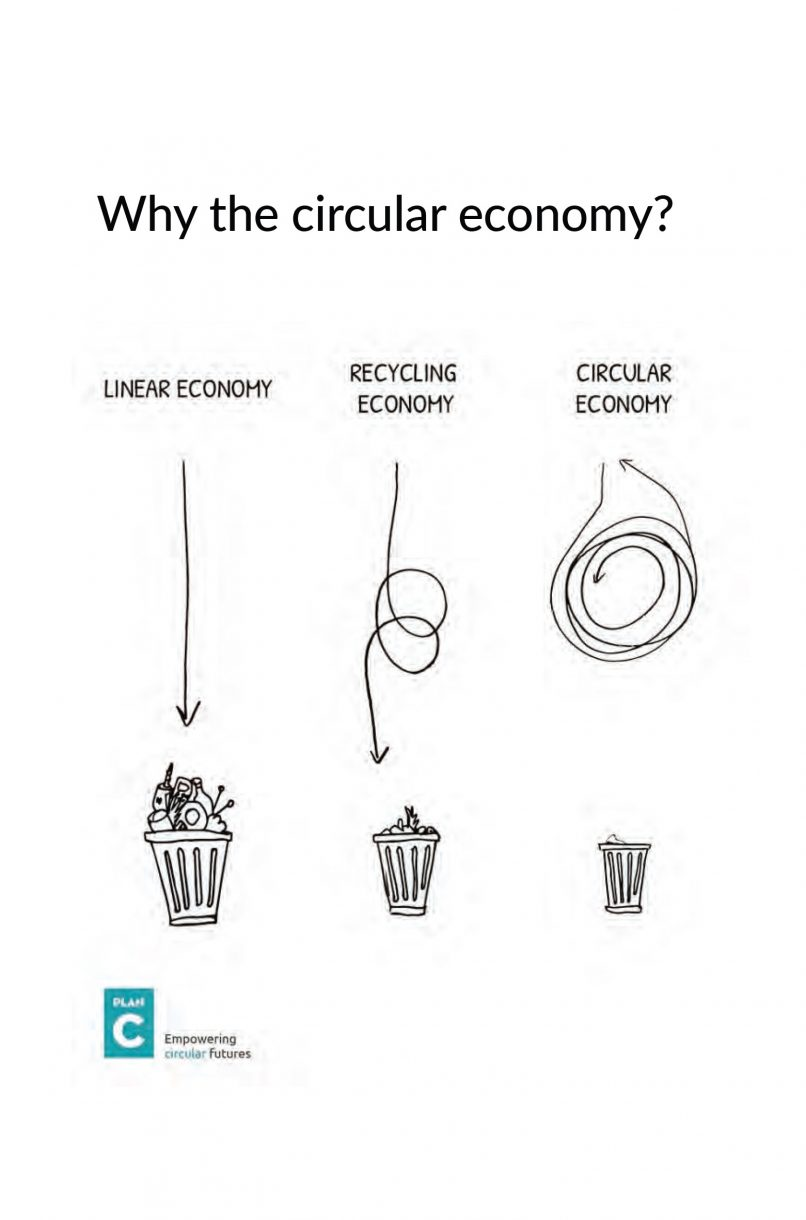 Circular Economies In King County  U2013 Kamal Patel U0026 39 S Portfolio